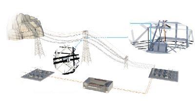 输电线路在线监测通信解决方案